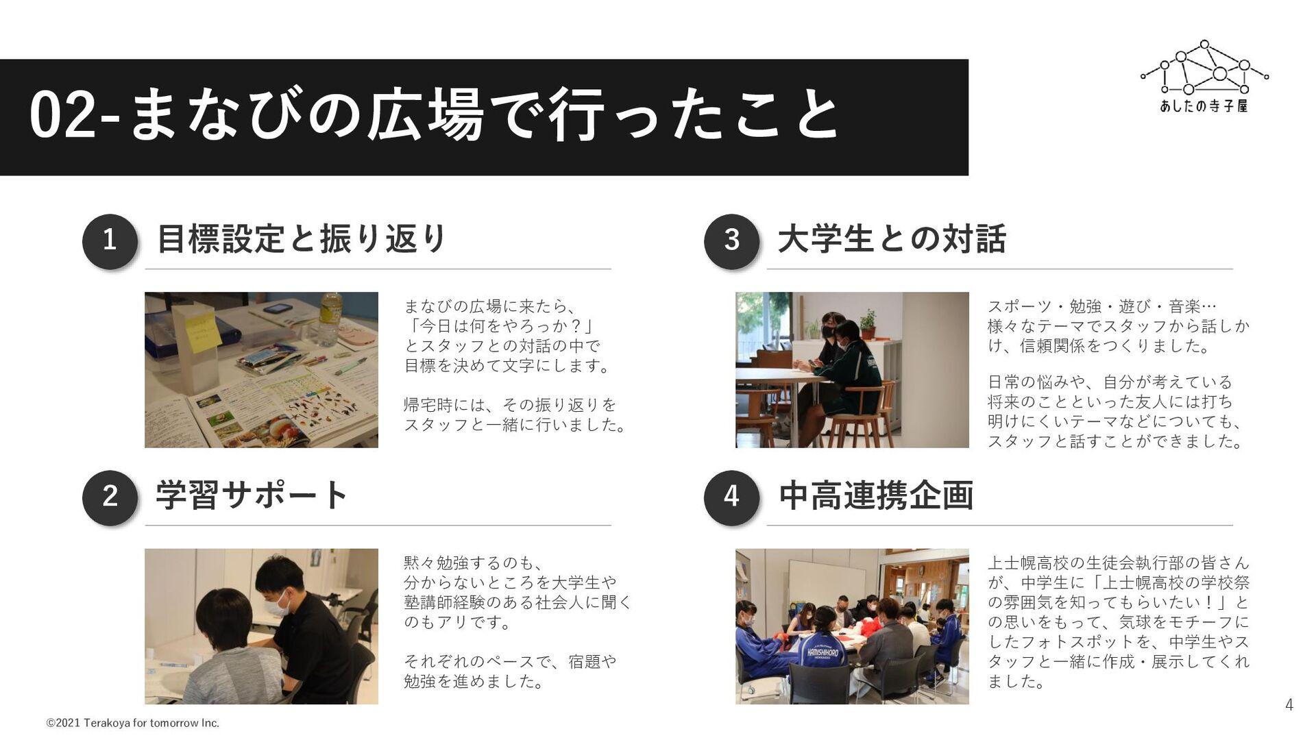©2021 Terakoya for tomorrow Inc. 4 02-まなびの広場で行っ...