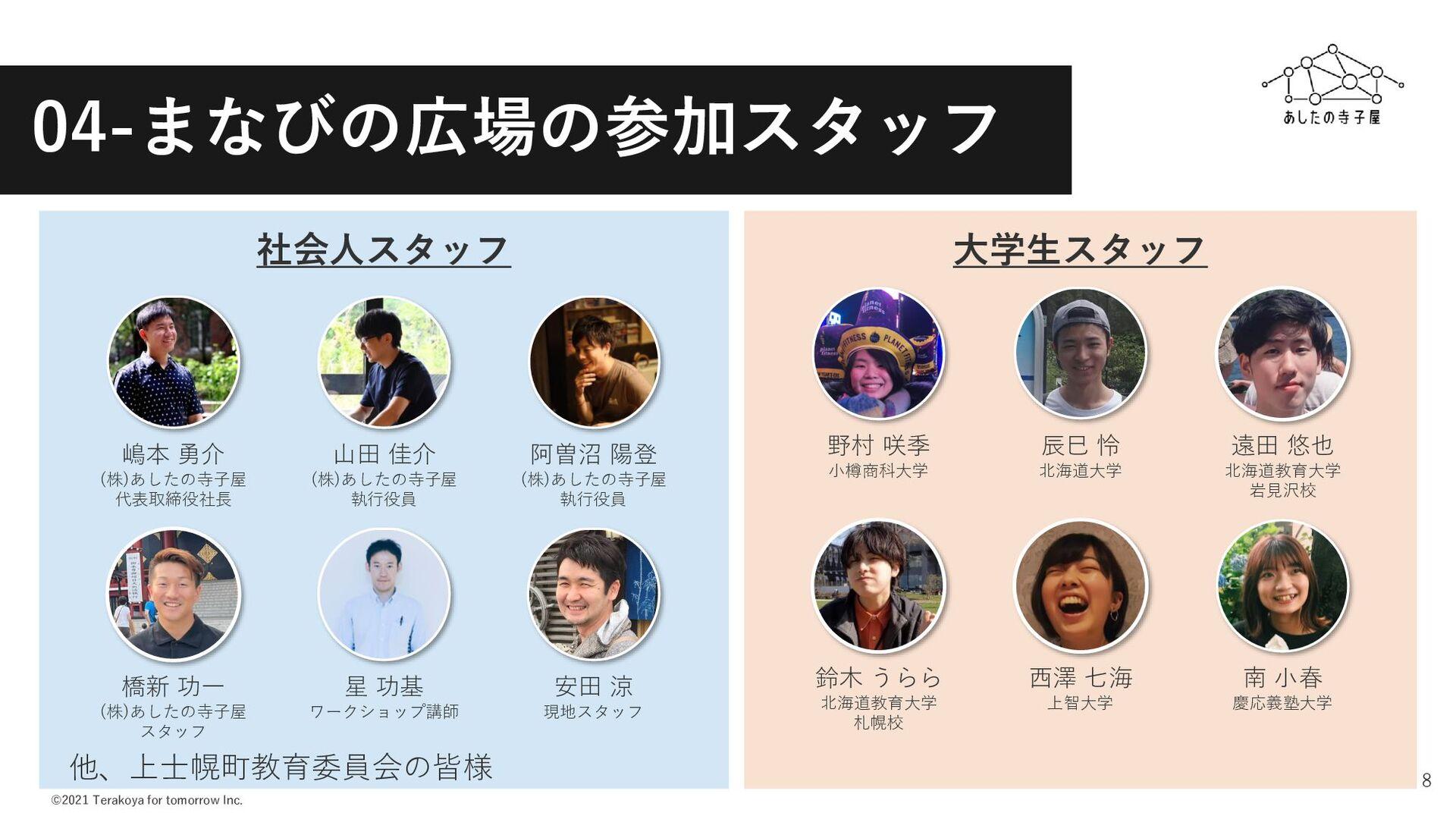 ©2021 Terakoya for tomorrow Inc. 大学生スタッフ 社会人スタッ...