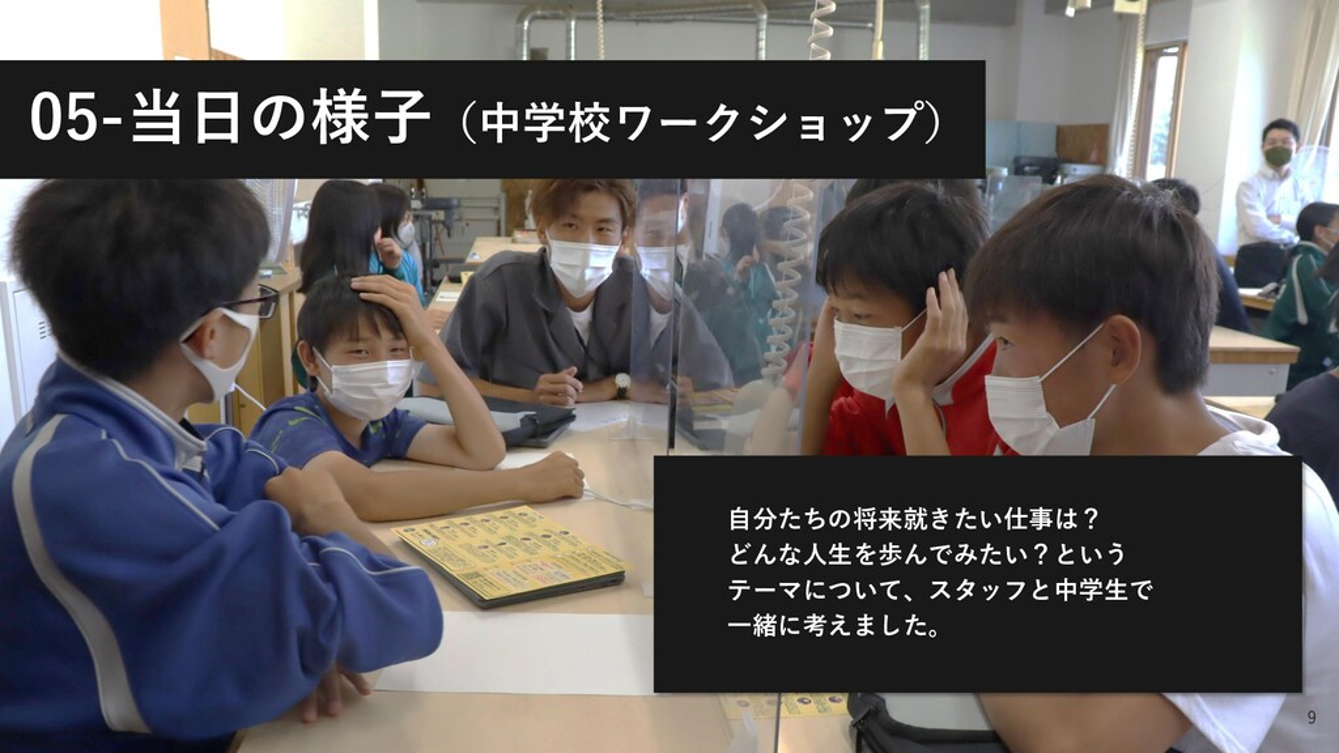©2021 Terakoya for tomorrow Inc. 9 05-当日の様子(中学校...