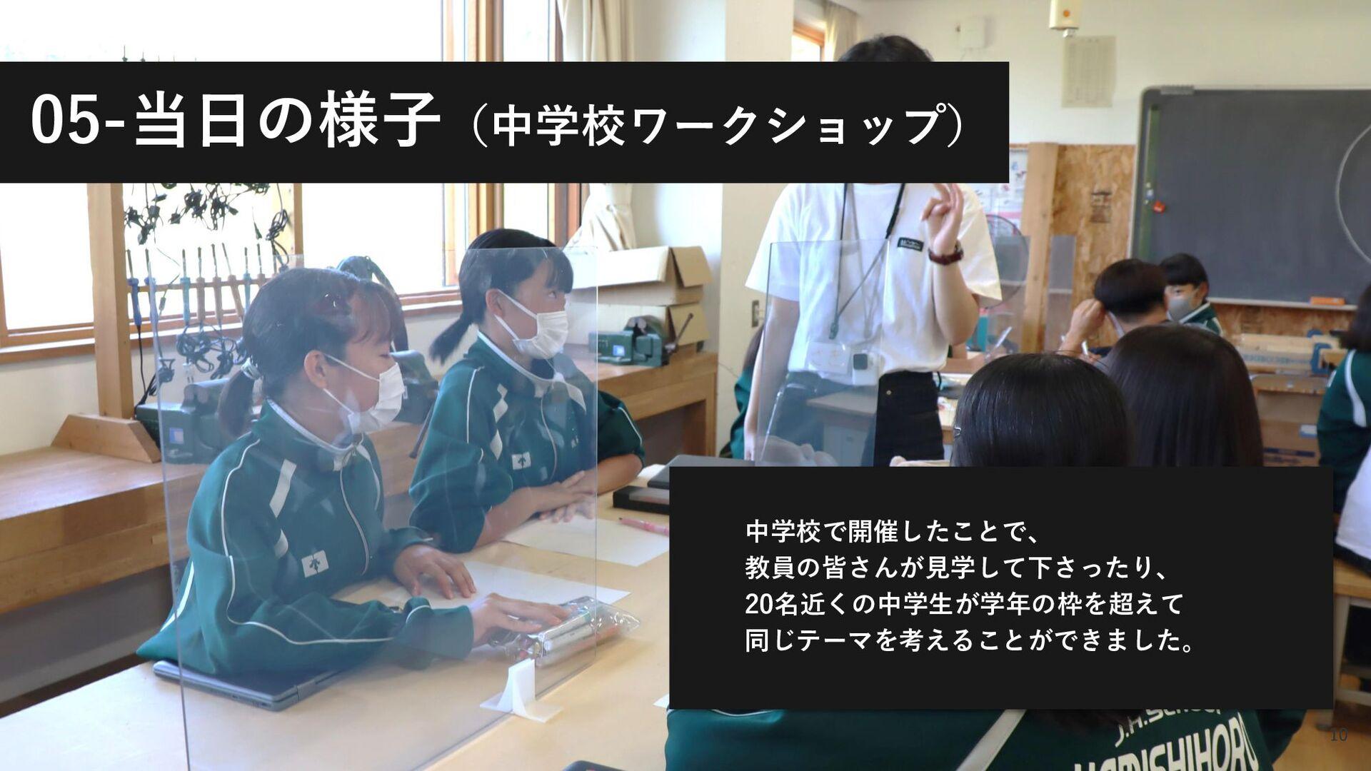 ©2021 Terakoya for tomorrow Inc. 10 05-当日の様子(中学...