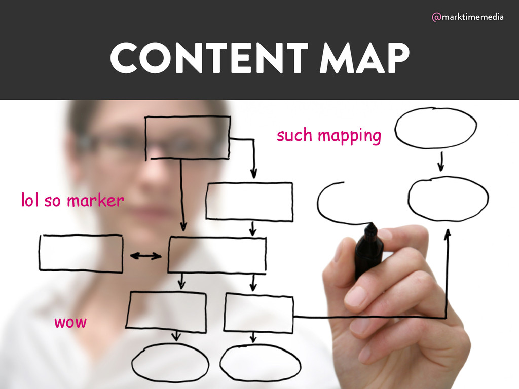 @marktimemedia CONTENT MAP such mapping wow lol...