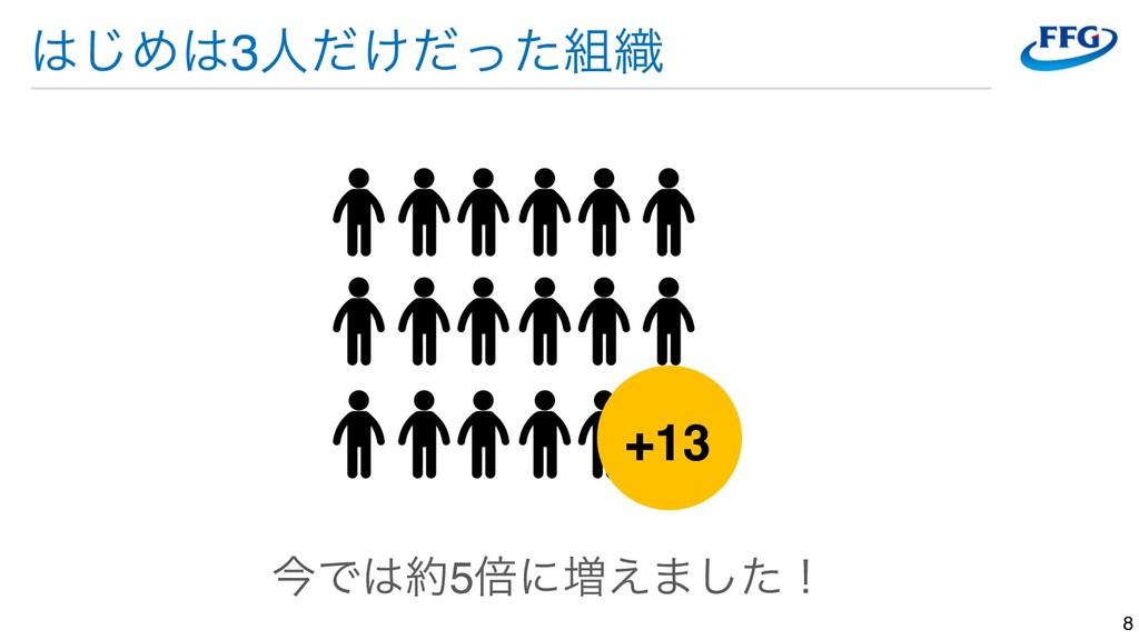 8 ͡Ί3ਓ͚ͩͩͬͨ৫ +13 ࠓͰ5ഒʹ૿͑·ͨ͠ʂ