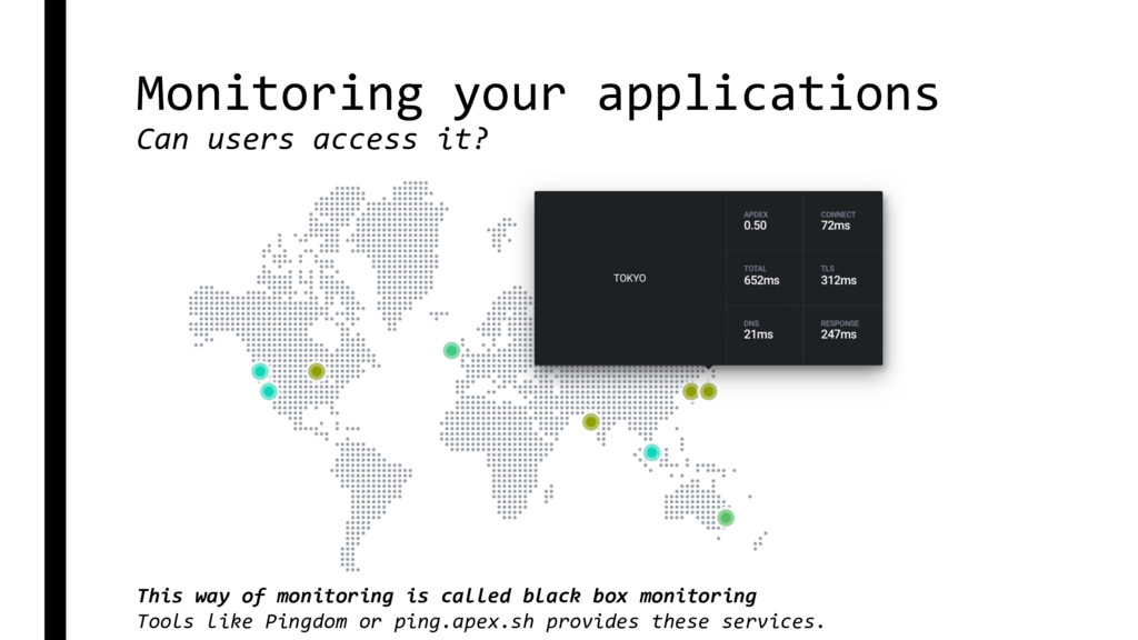 Monitoring your applications Can users access i...