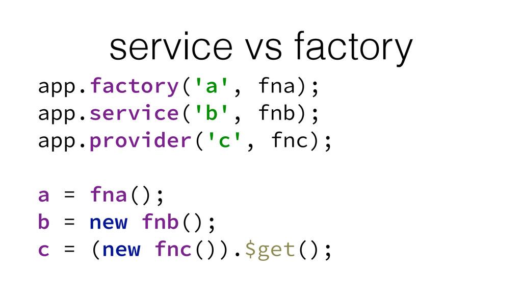 service vs factory app.factory('a', fna); app....