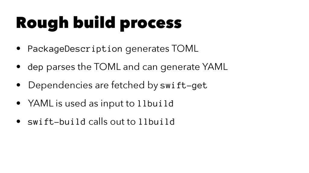 Rough build process • PackageDescription genera...