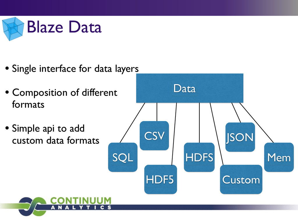 Blaze Data • Single interface for data layers
