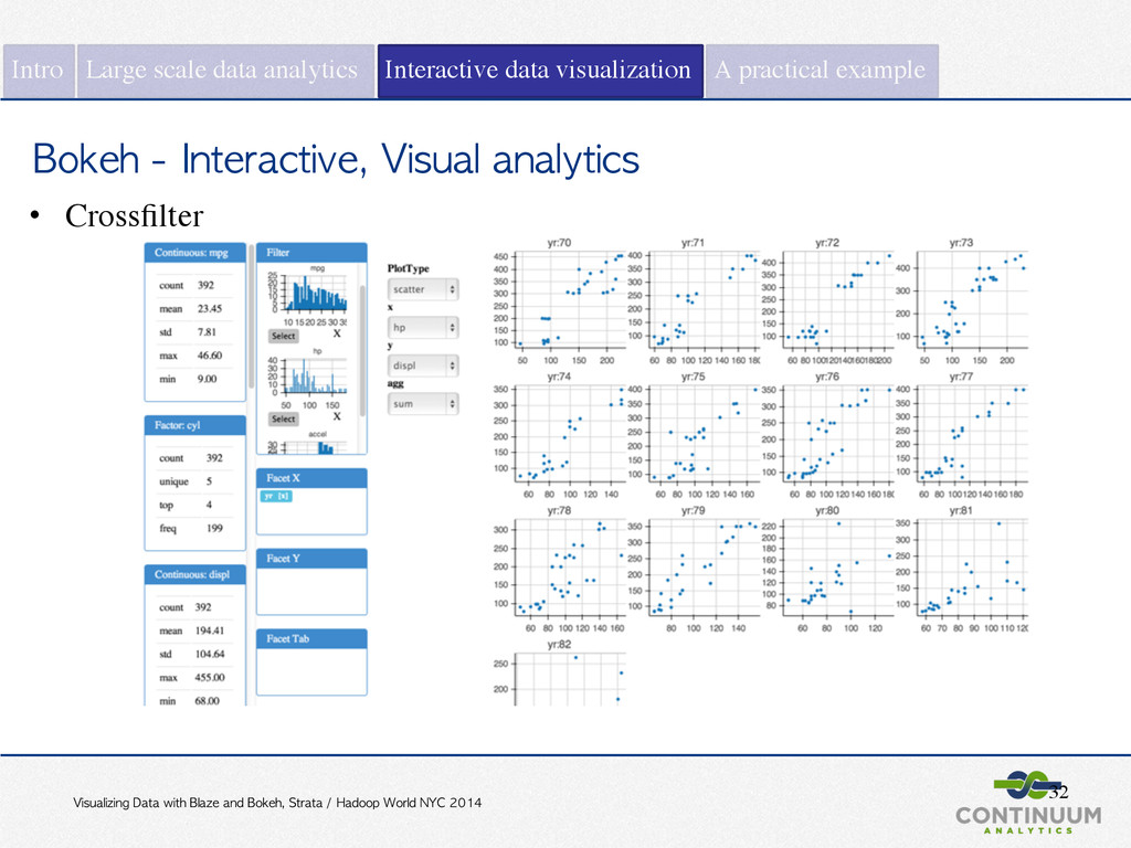Visualizing	 Data	 with	 Blaze	 and	 Bokeh,	 St...