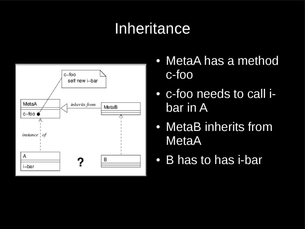 Inheritance ● MetaA has a method c-foo ● c-foo ...