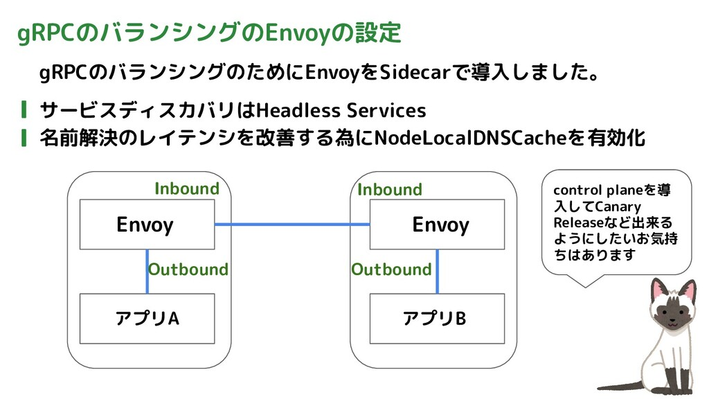 gRPCのバランシングのEnvoyの設定 gRPCのバランシングのためにEnvoyをSidec...