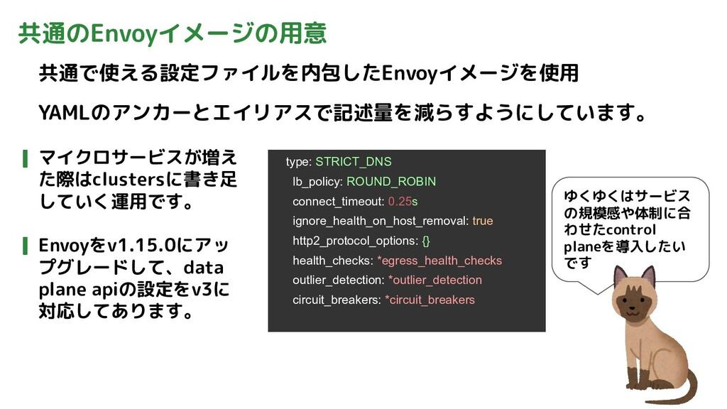 共通のEnvoyイメージの用意 共通で使える設定ファイルを内包したEnvoyイメージを使用 Y...