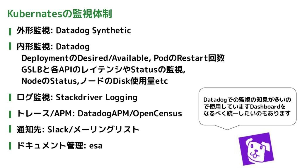 Kubernatesの監視体制 外形監視: Datadog Synthetic 内形監視: D...