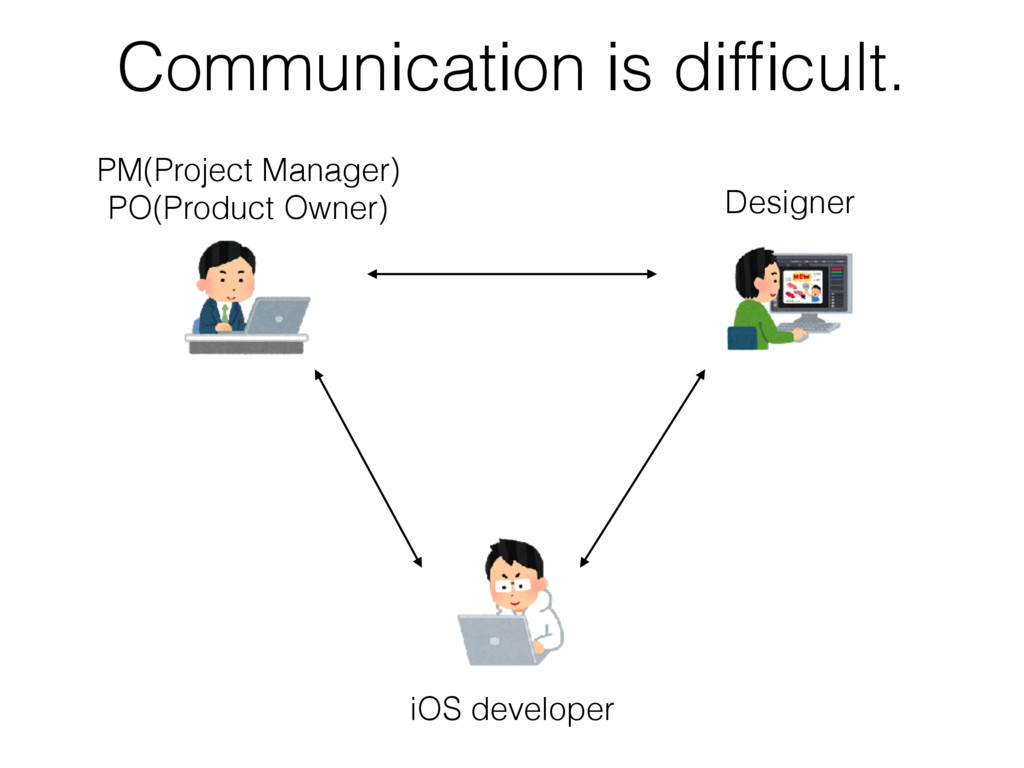 Communication is difficult. PM(Project Manager) ...