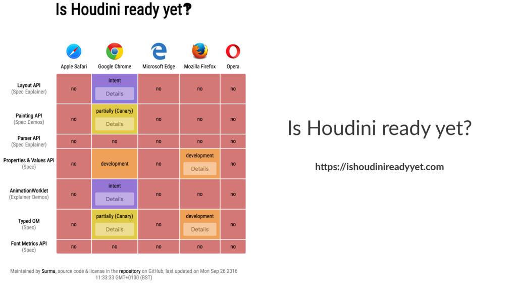 "Is Houdini ready yet? h""ps:/ /ishoudinireadyyet..."