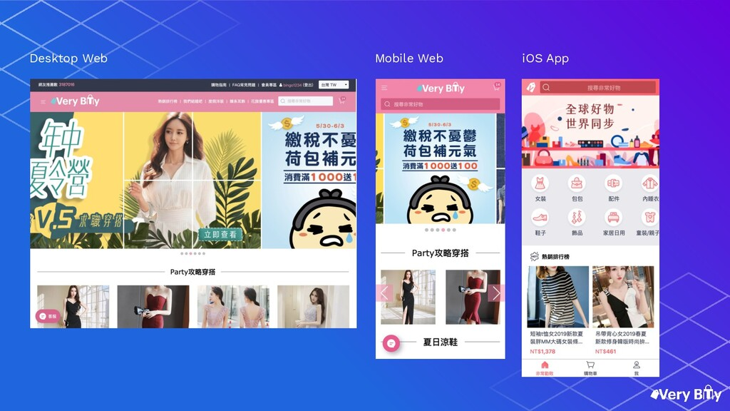 Desktop Web Mobile Web iOS App