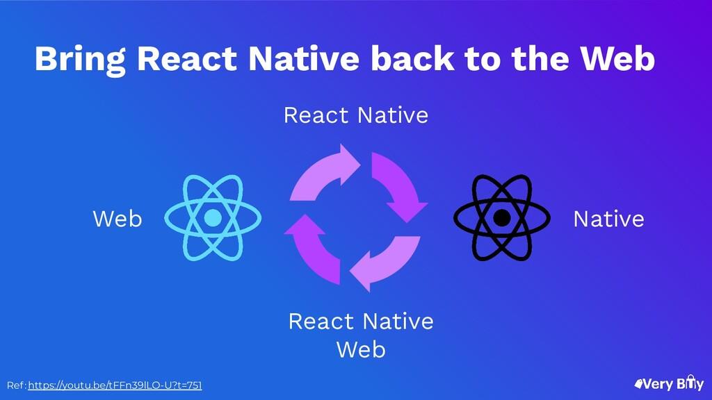 Native Web React Native React Native Web Ref:ht...