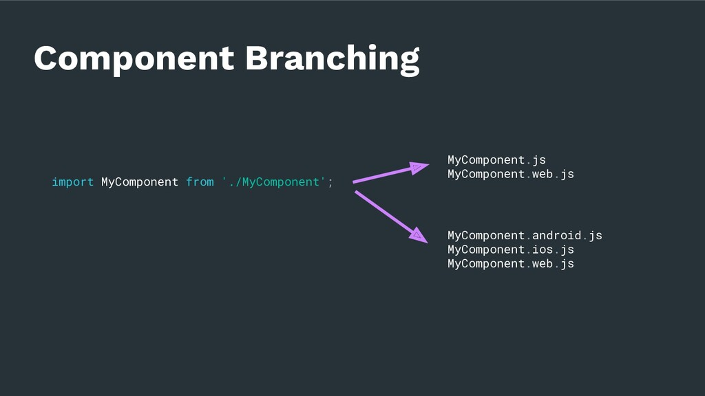 Component Branching MyComponent.android.js MyCo...