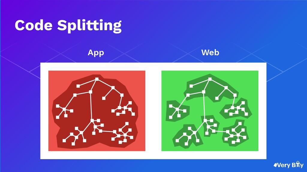App Web Code Splitting