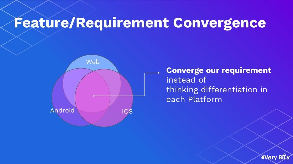 Web Android IOS Converge our requirement instea...
