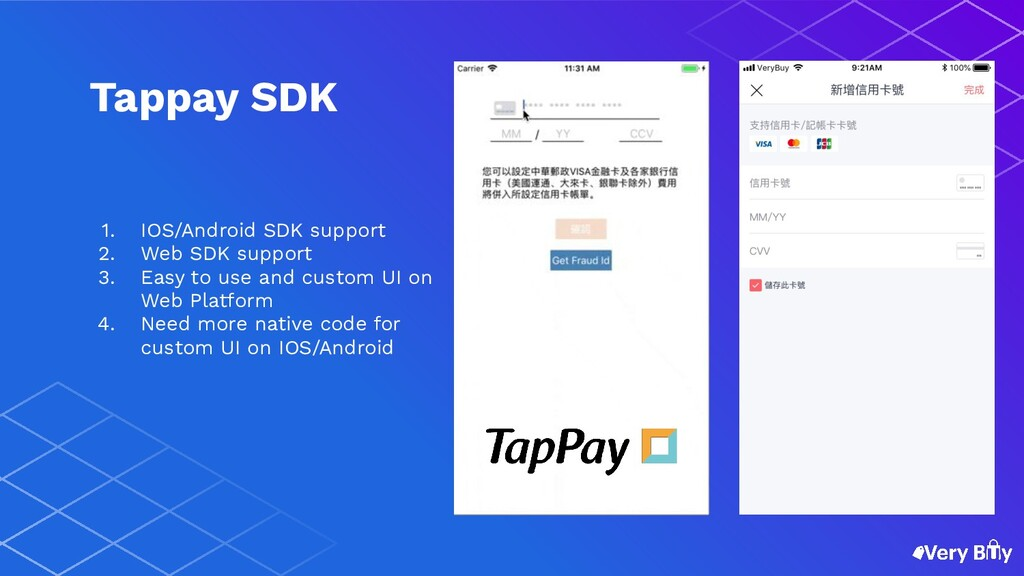 1. IOS/Android SDK support 2. Web SDK support 3...
