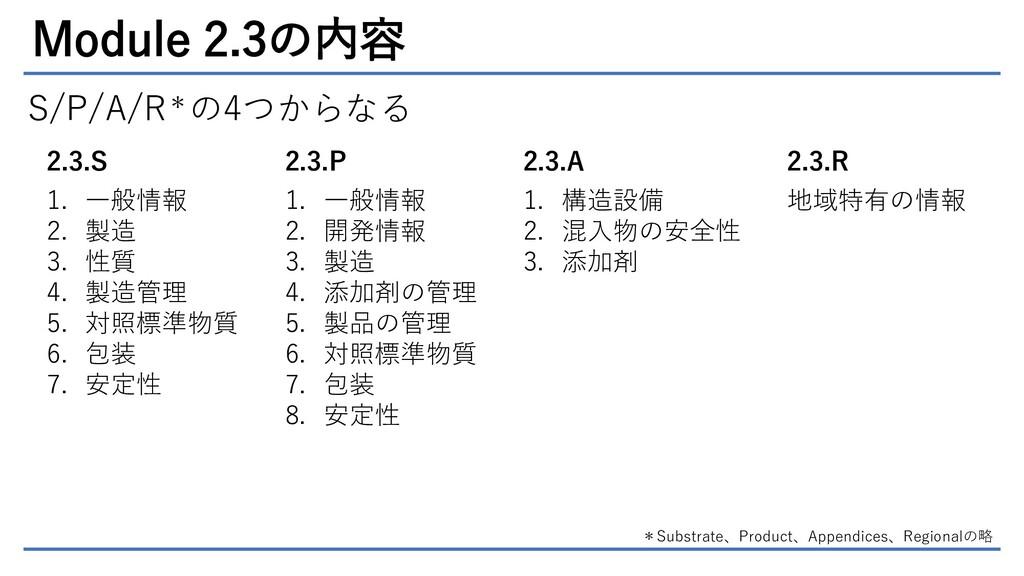 Module 2.3の内容 S/P/A/R*の4つからなる *Substrate、Produc...