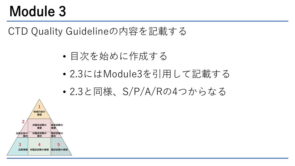 Module 3 CTD Quality Guidelineの内容を記載する • 目次を始めに...