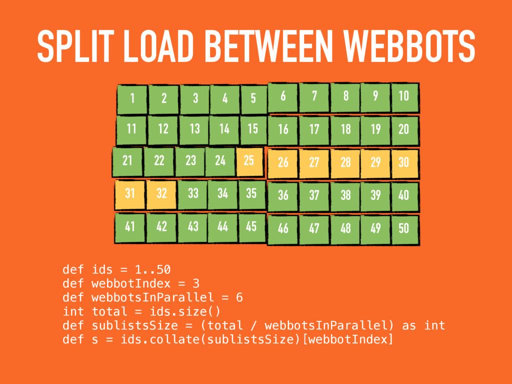 SPLIT LOAD BETWEEN WEBBOTS 1 2 5 3 4 11 12 15 1...
