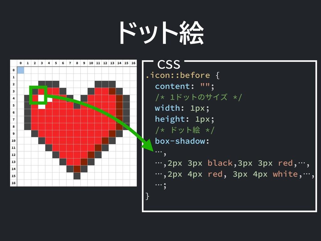 """ドット絵 CSS .icon::before { content: """"""""; /* 1ドットのサ..."""