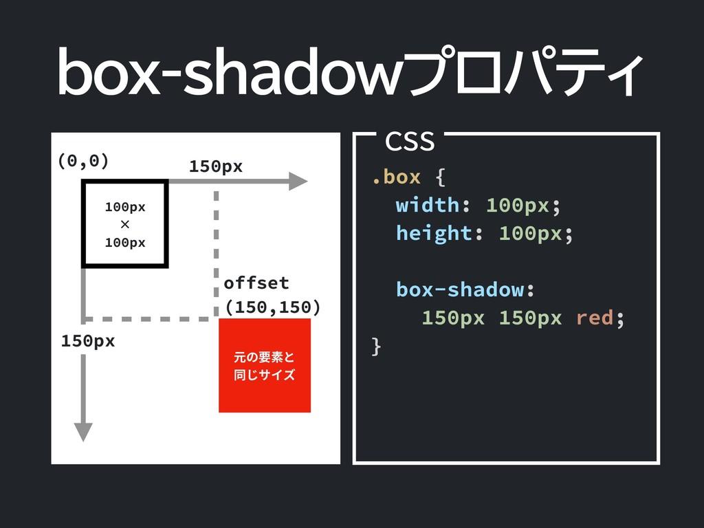 box-shadowプロパティ (50px, 50px) (-50px, -50px) .bo...