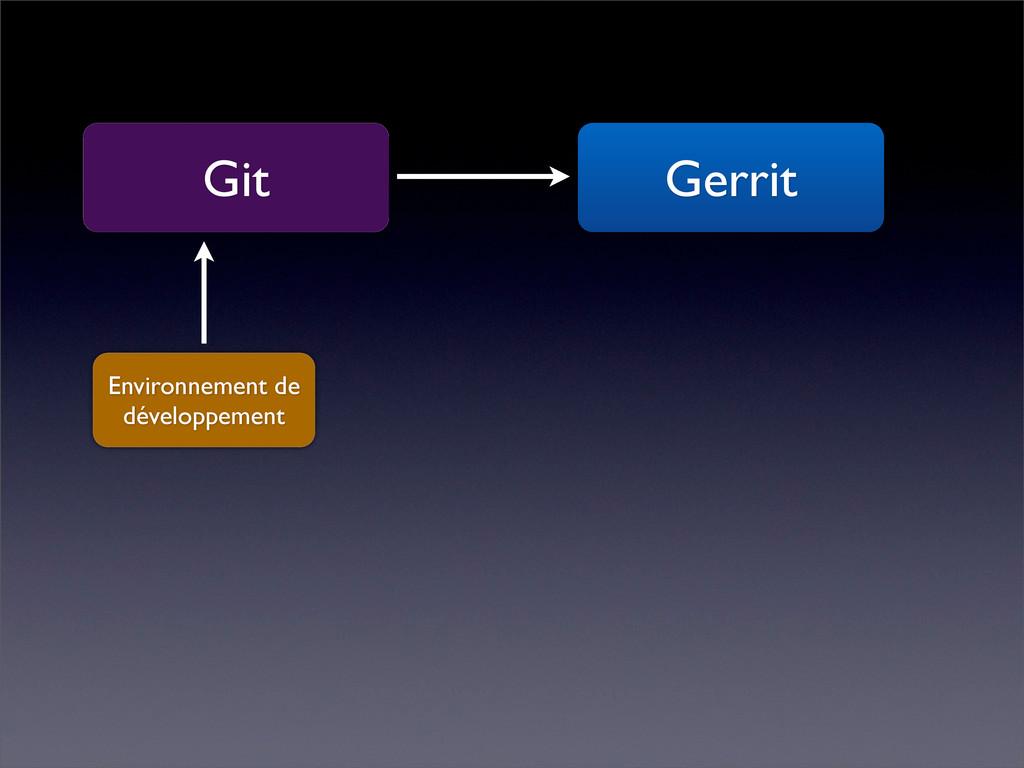 Git Gerrit Environnement de développement
