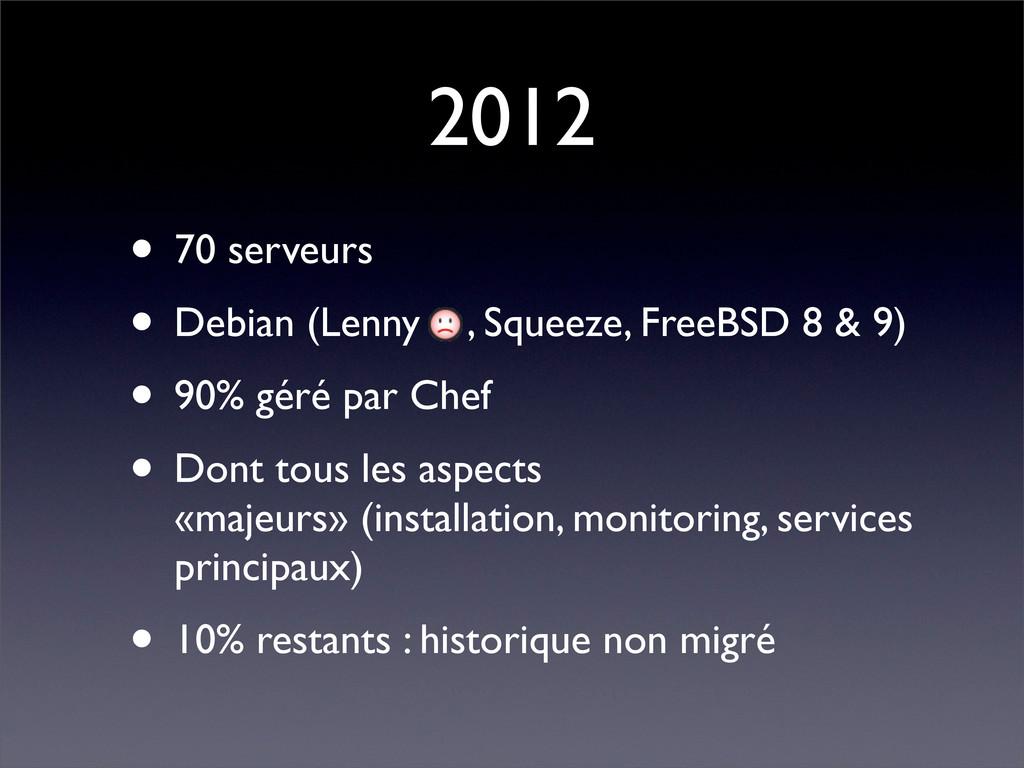 2012 • 70 serveurs • Debian (Lenny , Squeeze, F...