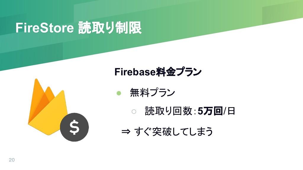 FireStore 読取り制限 Firebase料金プラン ● 無料プラン ○ 読取り回数:5...