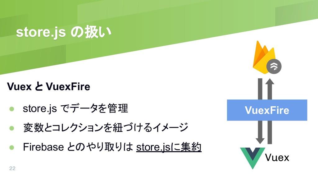 store.js の扱い Vuex と VuexFire ● store.js でデータを管理...