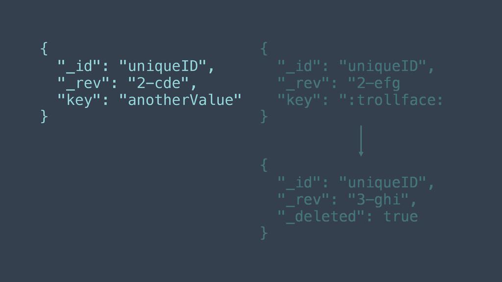 "{ ""_id"": ""uniqueID"", ""_rev"": ""2-cde"", ""key"": ""a..."