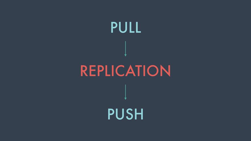 PULL REPLICATION PUSH