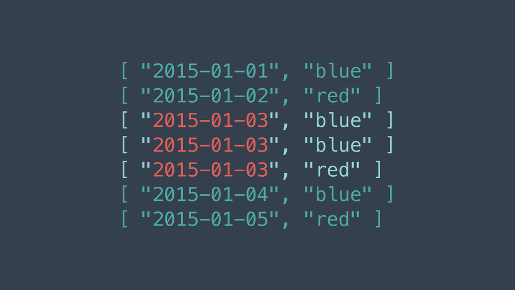 """[ """"2015-01-03"""", """"blue"""" ] [ """"2015-01-03"""", """"red"""" ..."""