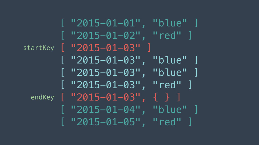 """[ """"2015-01-04"""", """"blue"""" ] [ """"2015-01-05"""", """"red"""" ..."""