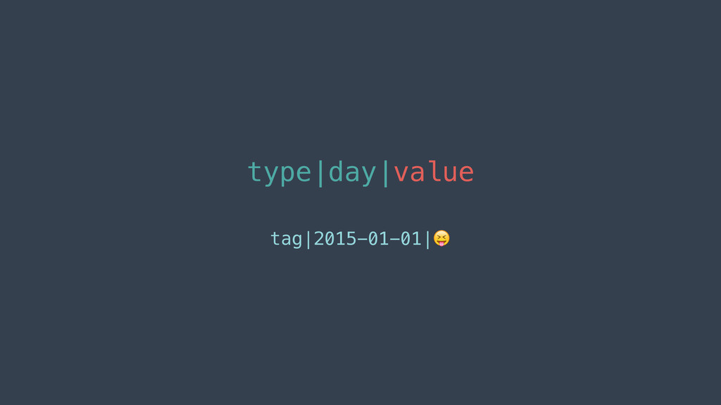 type|day|value tag|2015-01-01|!