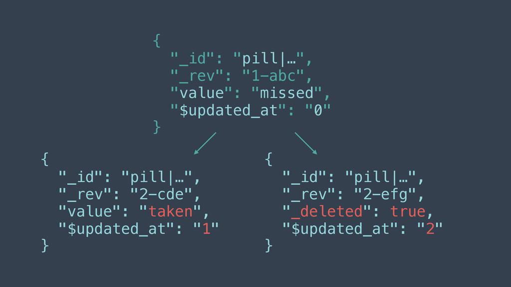 "{ ""_id"": ""pill|…"", ""_rev"": ""1-abc"", ""value"": ""m..."