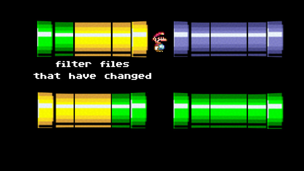 filter files that have changed