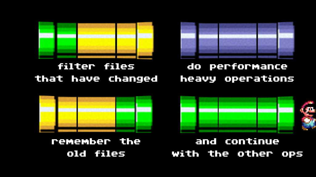 filter files that have changed do performance h...