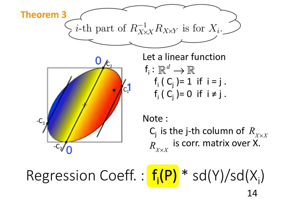 Regression Coeff. : fi (P) * sd(Y)/sd(Xi ) Let ...