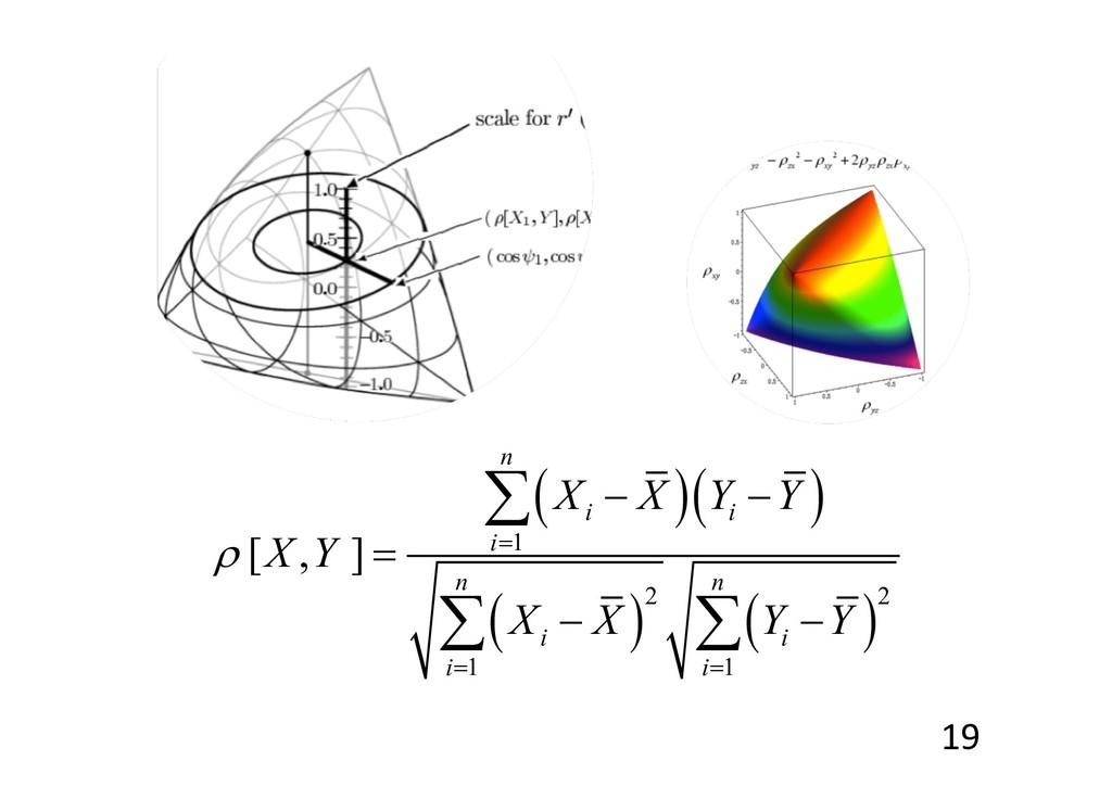 ( )( ) ( ) ( ) 1 2 2 1 1 [ , ] n i i i n n i i ...