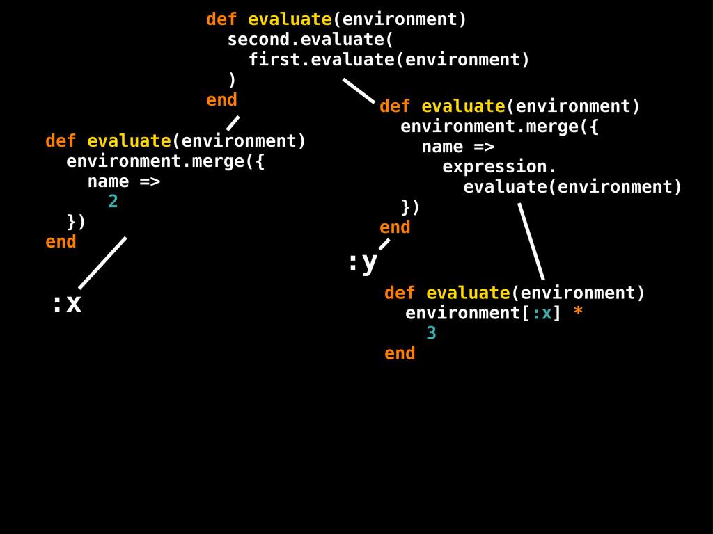 def evaluate(environment) environment[:x] * 3 e...
