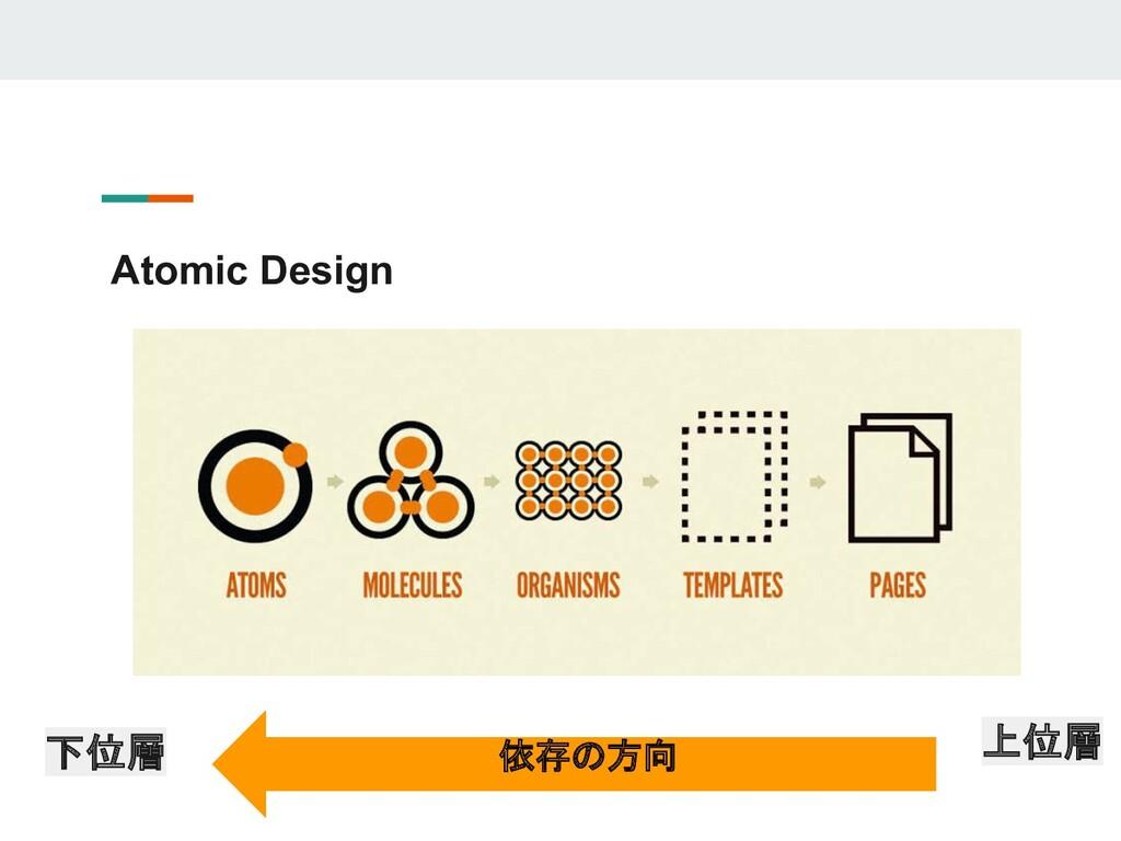 Atomic Design 依存の方向 上位層 下位層