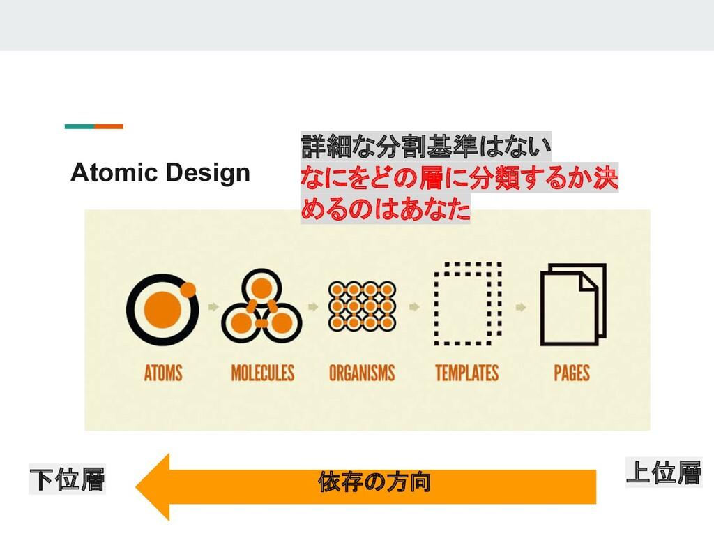 Atomic Design 依存の方向 上位層 下位層 詳細な分割基準はない なにをどの層に分...