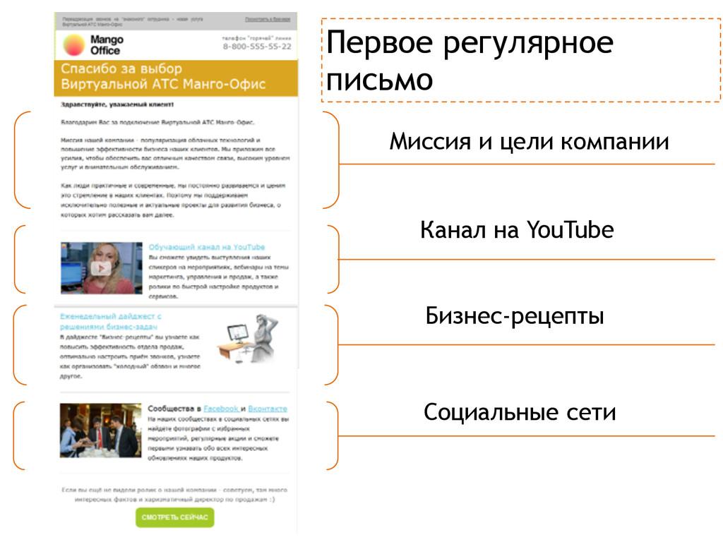 Миссия и цели компании Канал на YouTube Бизнес-...