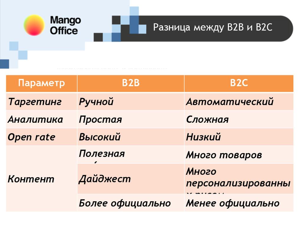 Разница между B2B и B2C Параметр B2B B2C Таргет...