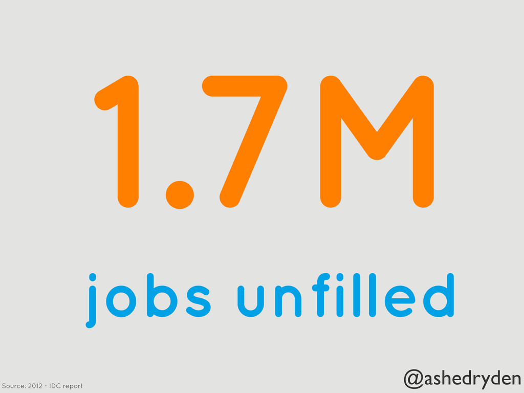 @ashedryden 1.7M jobs unfilled Source: 2012 - I...