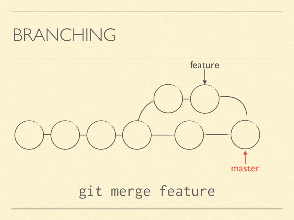 BRANCHING feature git merge feature master