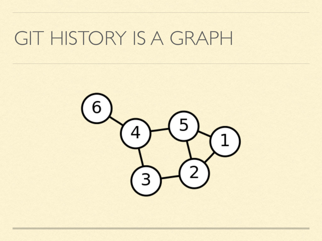 GIT HISTORY IS A GRAPH